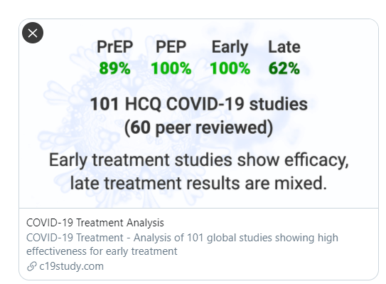 Global HCQ studies. PrEP, PEP, and early treatment studies show efficacy, while late treatment shows mixed results.