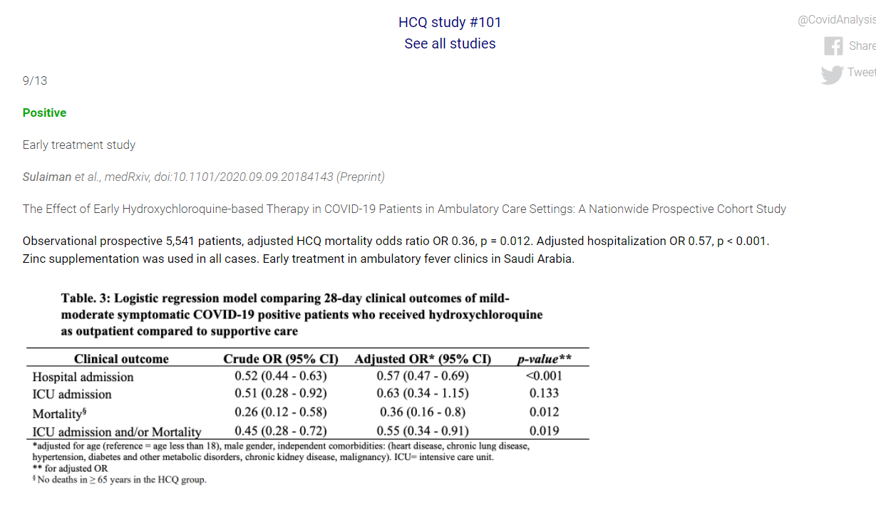Observational prospective 5,541 patients, adjusted HCQ mortality odds ratio OR 0.36, p = 0.012. Adjusted hospitalization OR 0.57, p < 0.001. Zinc supplementation was used in all cases. Early treatment in ambulatory fever clinics in Saudi Arabia.